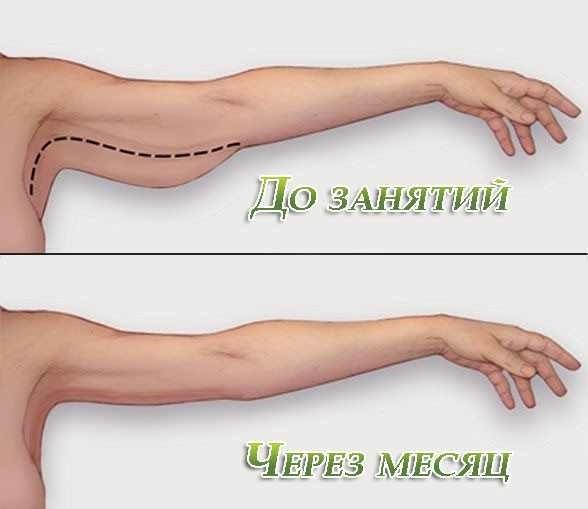 Как похудеть в руках и плечах: тренировка для девушек