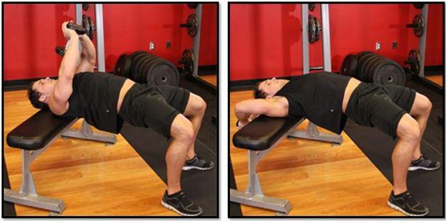Как накачать внутреннюю часть грудных мышц: упражнения для середины груди