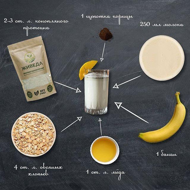 Конопляный протеин: топ лучших марок, состав, польза и вред