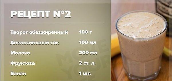 Лучшие коктейли для набора мышечной массы в домашних условиях