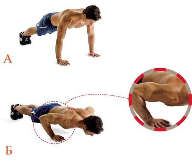 Как повысить выносливость: лучшие упражнения, виды выносливости и способы ее развития
