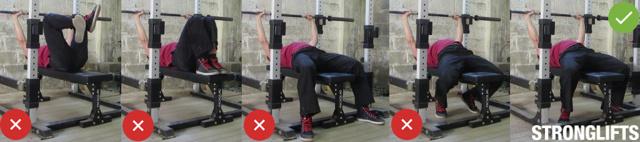 Жим лежа: техника выполнения со штангой на горизонтальной скамье для мужчин и девушек