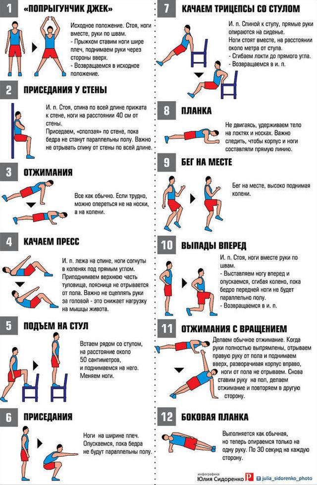 Тренировки: польза и виды в зависимости от целей